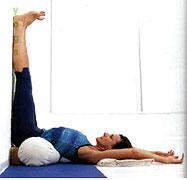 Випарита Карани - Поза с ногами, опирающимися о стену