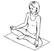 Бхумиспарша Мудра - Мудра просветления